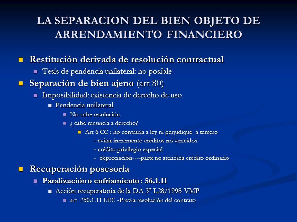 LA SEPARACION DEL BIEN OBJETO DE ARRENDAMIENTO FINANCIERO Restitución derivada de resolución contractual Restitución derivada de resolución contractua
