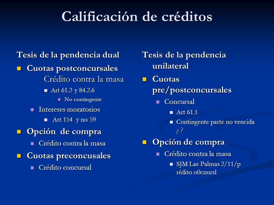 Calificación de créditos Tesis de la pendencia dual Cuotas postconcursales Crédito contra la masa Cuotas postconcursales Crédito contra la masa Art 61.2 y 84.2.6 Art 61.2 y 84.2.6 No contingente No contingente Intereses moratorios Intereses moratorios Art 154 y no 59 Art 154 y no 59 Opción de compra Opción de compra Crédito contra la masa Crédito contra la masa Cuotas preconcusales Cuotas preconcusales Crédito concursal Crédito concursal Tesis de la pendencia unilateral Cuotas pre/postconcursales Concursal Art 61.1 Contingente parte no vencida ¿ .