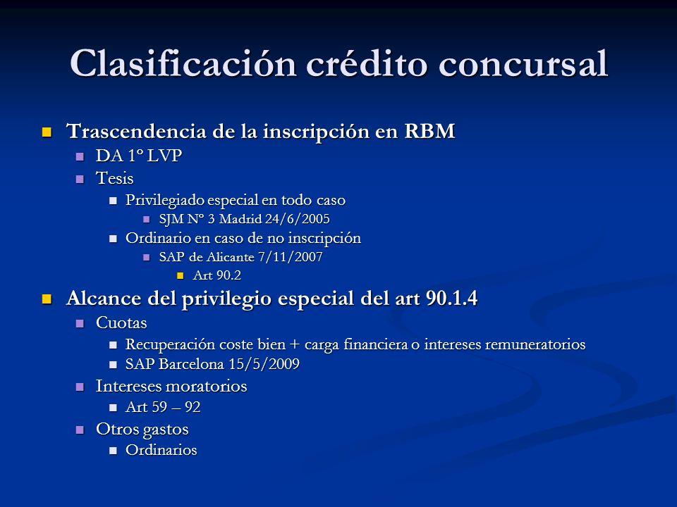 Clasificación crédito concursal Trascendencia de la inscripción en RBM Trascendencia de la inscripción en RBM DA 1º LVP DA 1º LVP Tesis Tesis Privilegiado especial en todo caso Privilegiado especial en todo caso SJM Nº 3 Madrid 24/6/2005 SJM Nº 3 Madrid 24/6/2005 Ordinario en caso de no inscripción Ordinario en caso de no inscripción SAP de Alicante 7/11/2007 SAP de Alicante 7/11/2007 Art 90.2 Art 90.2 Alcance del privilegio especial del art 90.1.4 Alcance del privilegio especial del art 90.1.4 Cuotas Cuotas Recuperación coste bien + carga financiera o intereses remuneratorios Recuperación coste bien + carga financiera o intereses remuneratorios SAP Barcelona 15/5/2009 SAP Barcelona 15/5/2009 Intereses moratorios Intereses moratorios Art 59 – 92 Art 59 – 92 Otros gastos Otros gastos Ordinarios Ordinarios