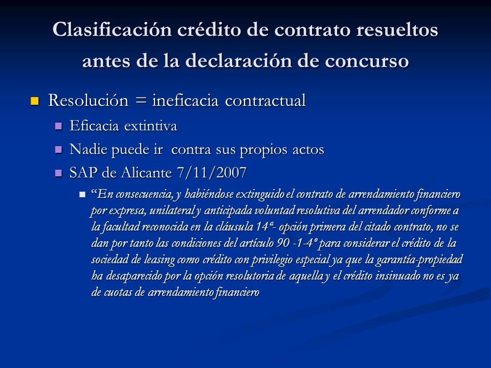 Clasificación crédito de contrato resueltos antes de la declaración de concurso Resolución = ineficacia contractual Resolución = ineficacia contractua