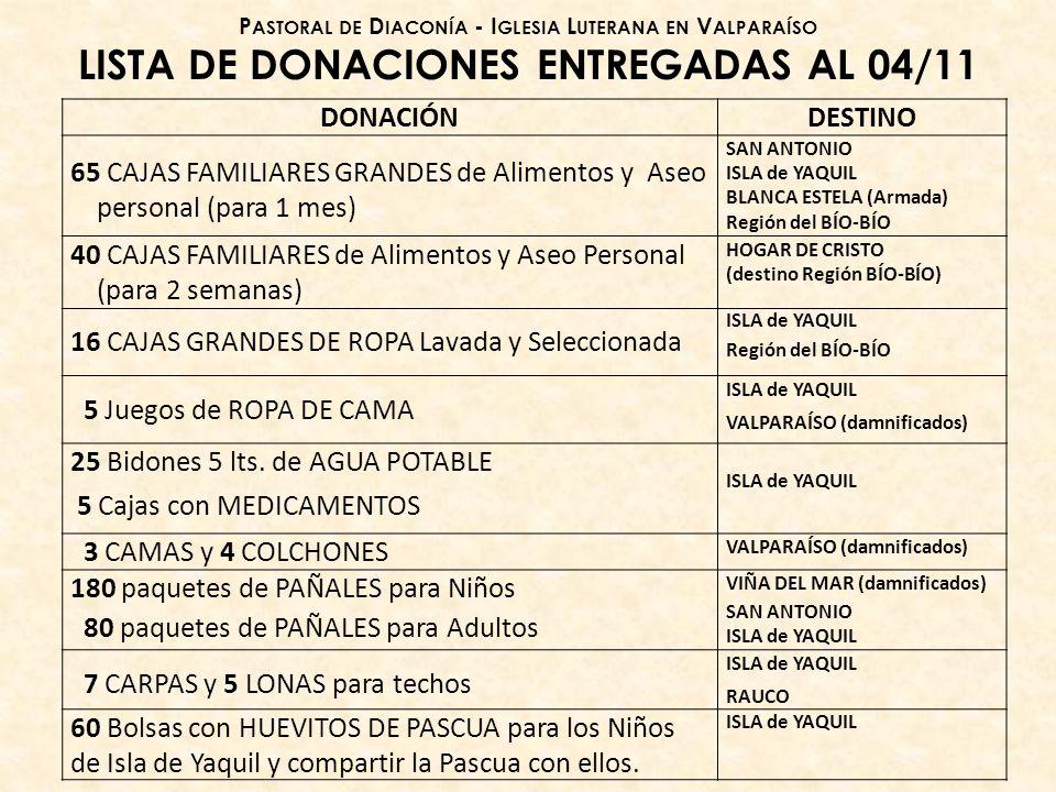 DONACIÓNDESTINO 65 CAJAS FAMILIARES GRANDES de Alimentos y Aseo personal (para 1 mes) SAN ANTONIO ISLA de YAQUIL BLANCA ESTELA (Armada) Región del BÍO-BÍO 40 CAJAS FAMILIARES de Alimentos y Aseo Personal (para 2 semanas) HOGAR DE CRISTO (destino Región BÍO-BÍO) 16 CAJAS GRANDES DE ROPA Lavada y Seleccionada ISLA de YAQUIL Región del BÍO-BÍO 5 Juegos de ROPA DE CAMA ISLA de YAQUIL VALPARAÍSO (damnificados) 25 Bidones 5 lts.