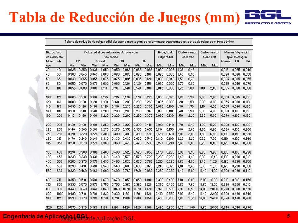 Engenharia de Aplicação | BGL 5 Tabla de Reducción de Juegos (mm)
