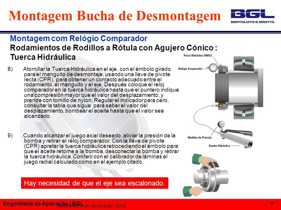Engenharia de Aplicação | BGL 10 Tabla de Reducción de Juegos (mm) Desplazamiento axial para montaje con manguito