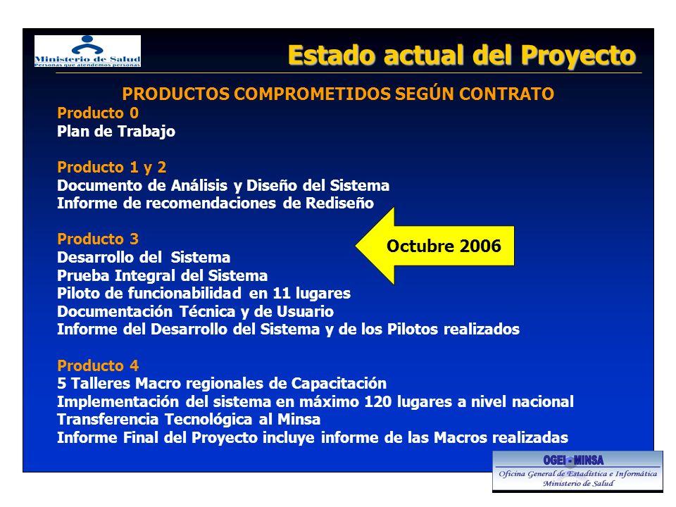 Estado actual del Proyecto PRODUCTOS COMPROMETIDOS SEGÚN CONTRATO Producto 0 Plan de Trabajo Producto 1 y 2 Documento de Análisis y Diseño del Sistema