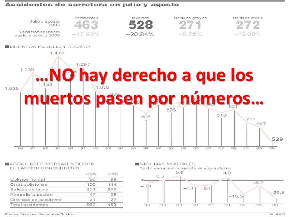 …NO hay derecho a que los muertos pasen por números…