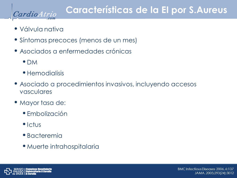 Características de la EI por S.Aureus Válvula nativa Síntomas precoces (menos de un mes) Asociados a enfermedades crónicas DM Hemodialisis Asociado a