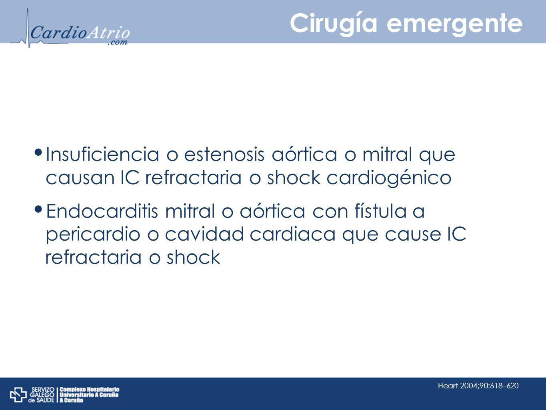 Cirugía emergente Insuficiencia o estenosis aórtica o mitral que causan IC refractaria o shock cardiogénico Endocarditis mitral o aórtica con fístula