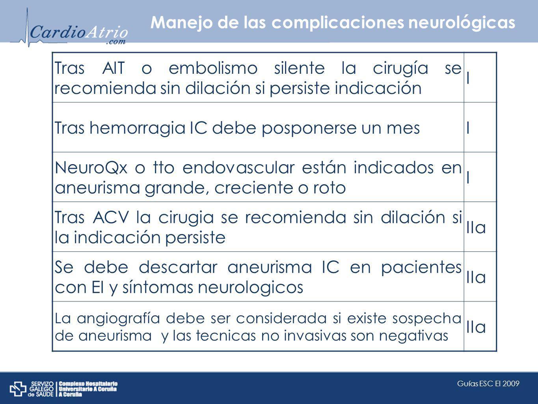 Manejo de las complicaciones neurológicas Tras AIT o embolismo silente la cirugía se recomienda sin dilación si persiste indicación I Tras hemorragia