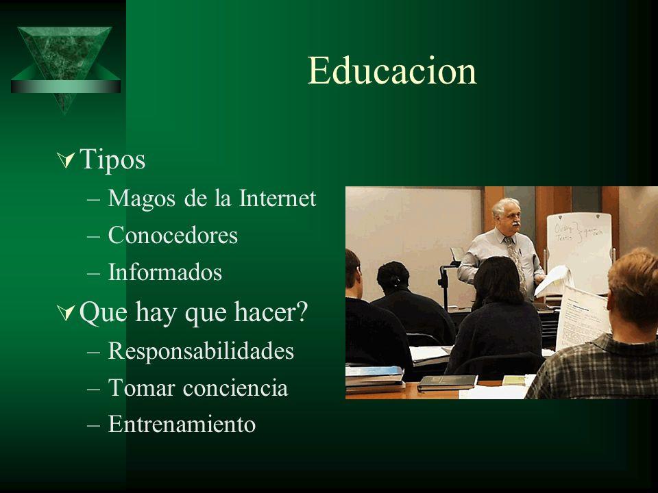 Educacion Tipos –Magos de la Internet –Conocedores –Informados Que hay que hacer? –Responsabilidades –Tomar conciencia –Entrenamiento