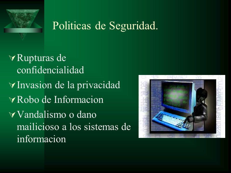 Politicas de Seguridad. Rupturas de confidencialidad Invasion de la privacidad Robo de Informacion Vandalismo o dano mailicioso a los sistemas de info