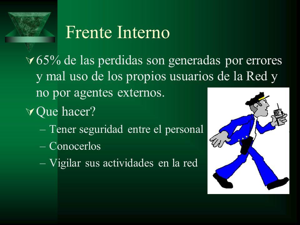 Frente Interno 65% de las perdidas son generadas por errores y mal uso de los propios usuarios de la Red y no por agentes externos.