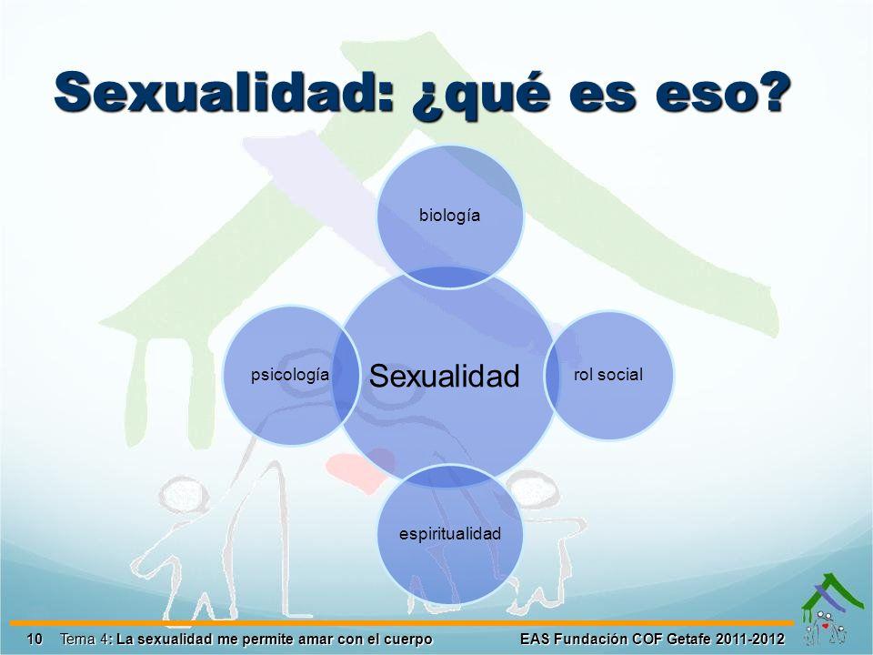 Sexualidad: ¿qué es eso? 10EAS Fundación COF Getafe 2011-2012Tema 4: La sexualidad me permite amar con el cuerpo Sexualidad biología rol social espiri