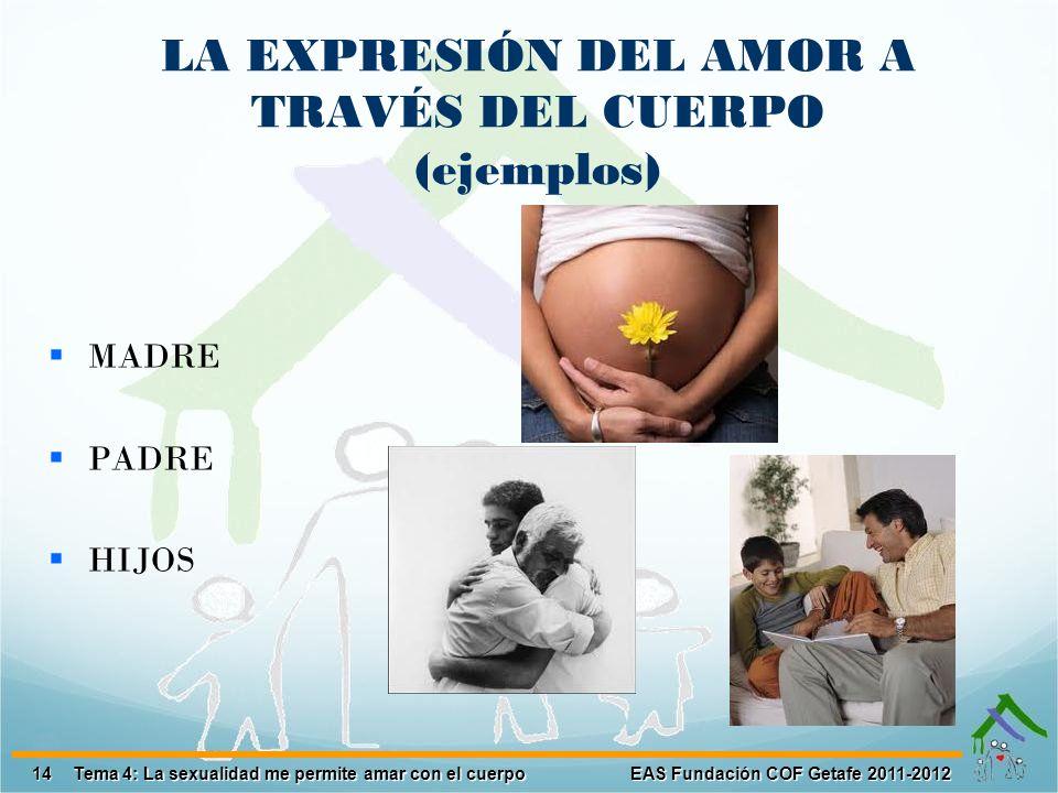 14 EAS Fundación COF Getafe 2011-2012 Tema 4: La sexualidad me permite amar con el cuerpo MADRE PADRE HIJOS LA EXPRESIÓN DEL AMOR A TRAVÉS DEL CUERPO