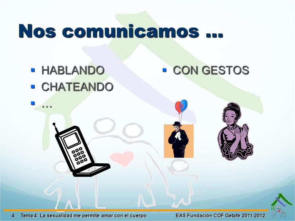 Nos comunicamos … HABLANDO HABLANDO CHATEANDO CHATEANDO … CON GESTOS CON GESTOS 4EAS Fundación COF Getafe 2011-2012Tema 4: La sexualidad me permite am