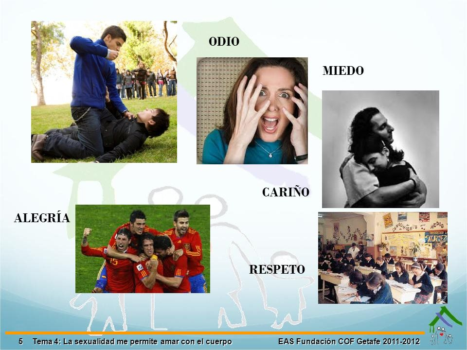 5 EAS Fundación COF Getafe 2011-2012 Tema 4: La sexualidad me permite amar con el cuerpo ODIO MIEDO CARIÑO ALEGRÍA RESPETO