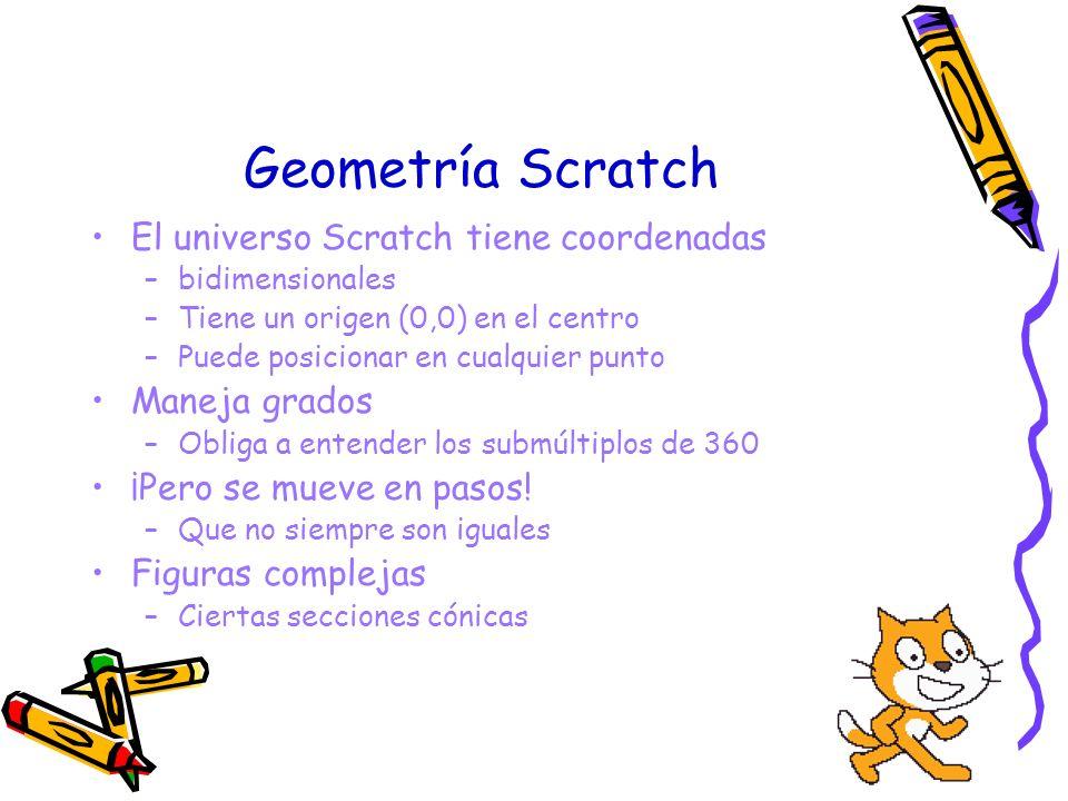 Geometría Scratch El universo Scratch tiene coordenadas –bidimensionales –Tiene un origen (0,0) en el centro –Puede posicionar en cualquier punto Mane