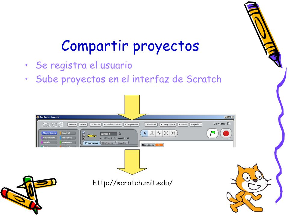 Compartir proyectos Se registra el usuario Sube proyectos en el interfaz de Scratch http://scratch.mit.edu/