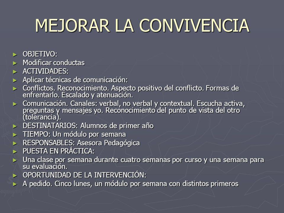 MEJORAR LA CONVIVENCIA OBJETIVO: OBJETIVO: Modificar conductas Modificar conductas ACTIVIDADES: ACTIVIDADES: Aplicar técnicas de comunicación: Aplicar técnicas de comunicación: Conflictos.
