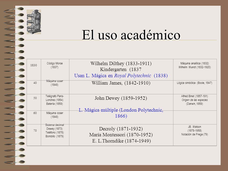El uso académico 1830 Código Morse (1837) Wilhelm Dilthey (1833-1911) Kindergarten (1837 Usan L.