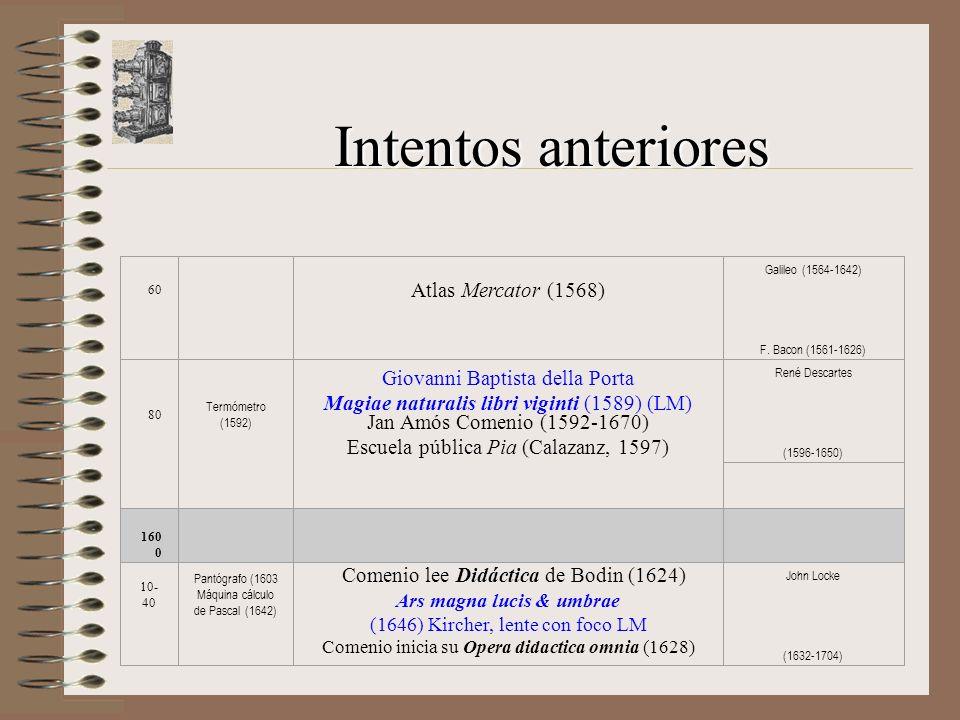 Intentos anteriores 60 Atlas Mercator (1568) Galileo (1564-1642) F.