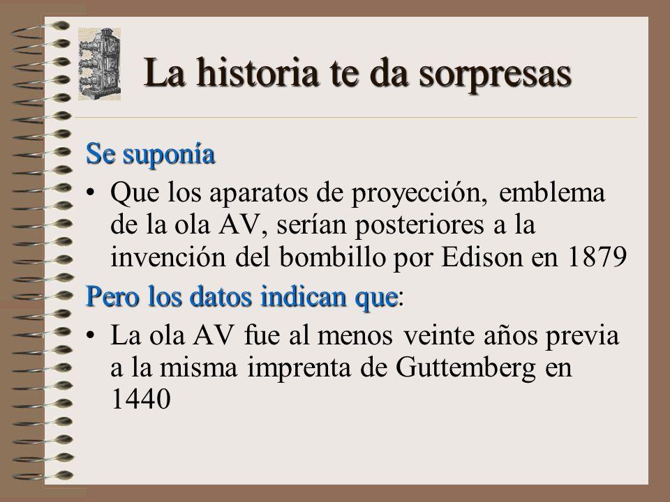 La historia te da sorpresas Se suponía Que los aparatos de proyección, emblema de la ola AV, serían posteriores a la invención del bombillo por Edison en 1879 Pero los datos indican que: La ola AV fue al menos veinte años previa a la misma imprenta de Guttemberg en 1440