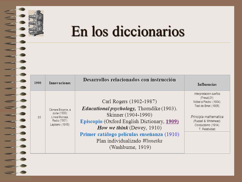 1900 Innovaciones Desarrollos relacionados con instrucción Influencias 10 Cámara Brownie, a dollar (1900) Línea Montaje, Radio (1901) Lapicero (1915) Carl Rogers (1902-1987) Educational psychology, Thorndike (1903).