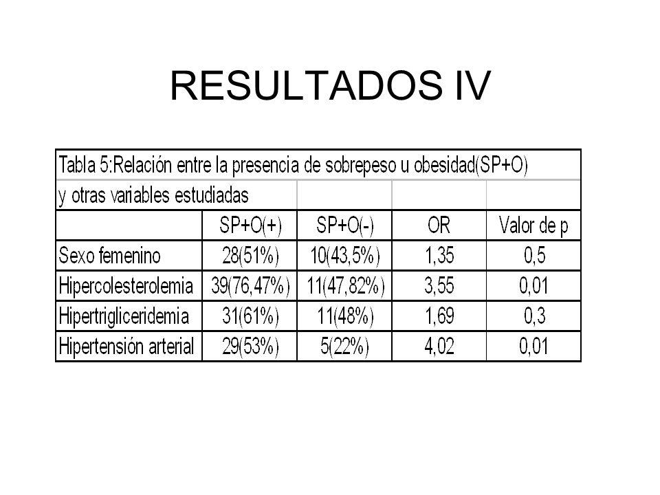 RESULTADOS IV