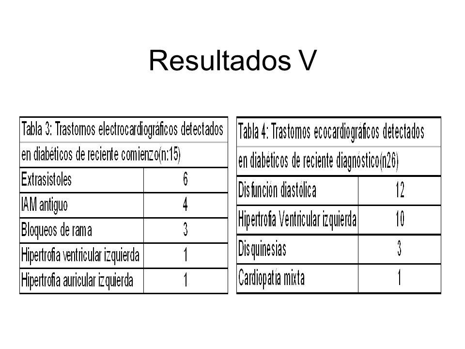 Resultados V
