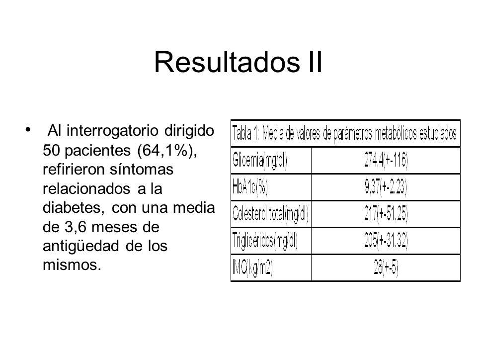 Resultados II Al interrogatorio dirigido 50 pacientes (64,1%), refirieron síntomas relacionados a la diabetes, con una media de 3,6 meses de antigüeda