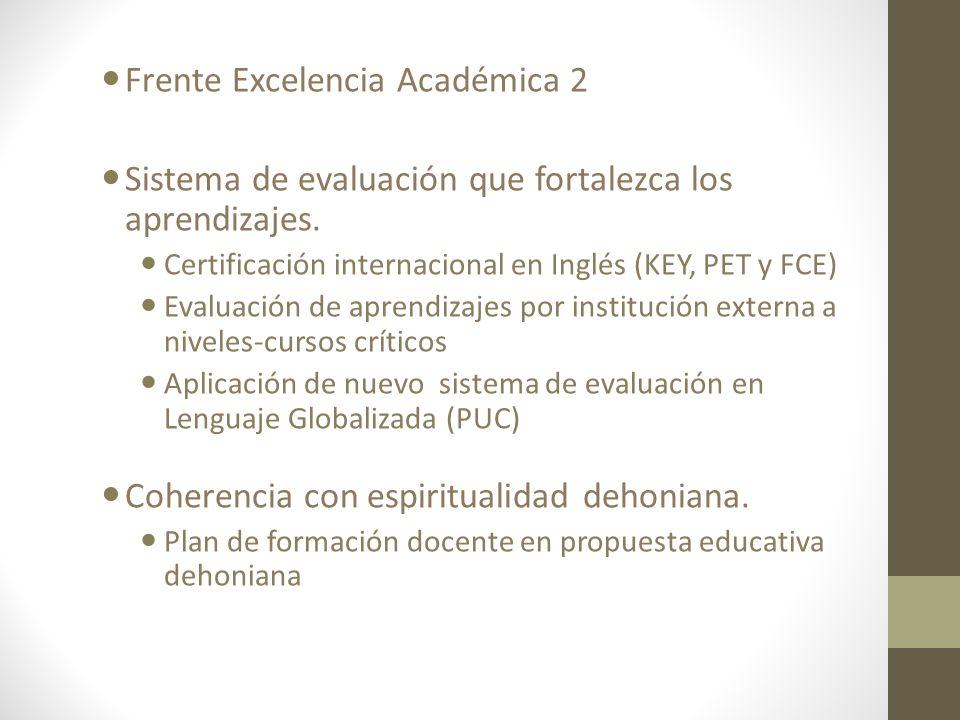 Frente Excelencia Académica 2 Sistema de evaluación que fortalezca los aprendizajes. Certificación internacional en Inglés (KEY, PET y FCE) Evaluación