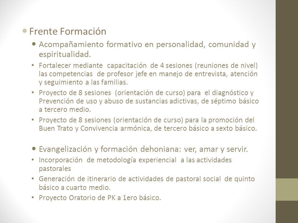 Frente Formación Acompañamiento formativo en personalidad, comunidad y espiritualidad. Fortalecer mediante capacitación de 4 sesiones (reuniones de ni