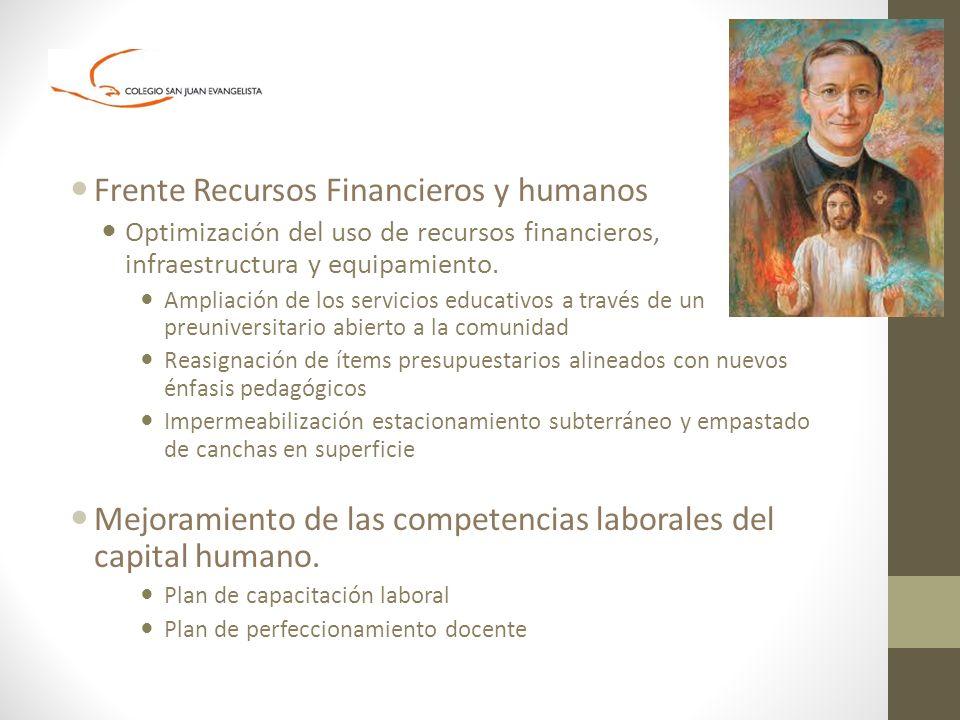 Frente Recursos Financieros y humanos Optimización del uso de recursos financieros, infraestructura y equipamiento. Ampliación de los servicios educat