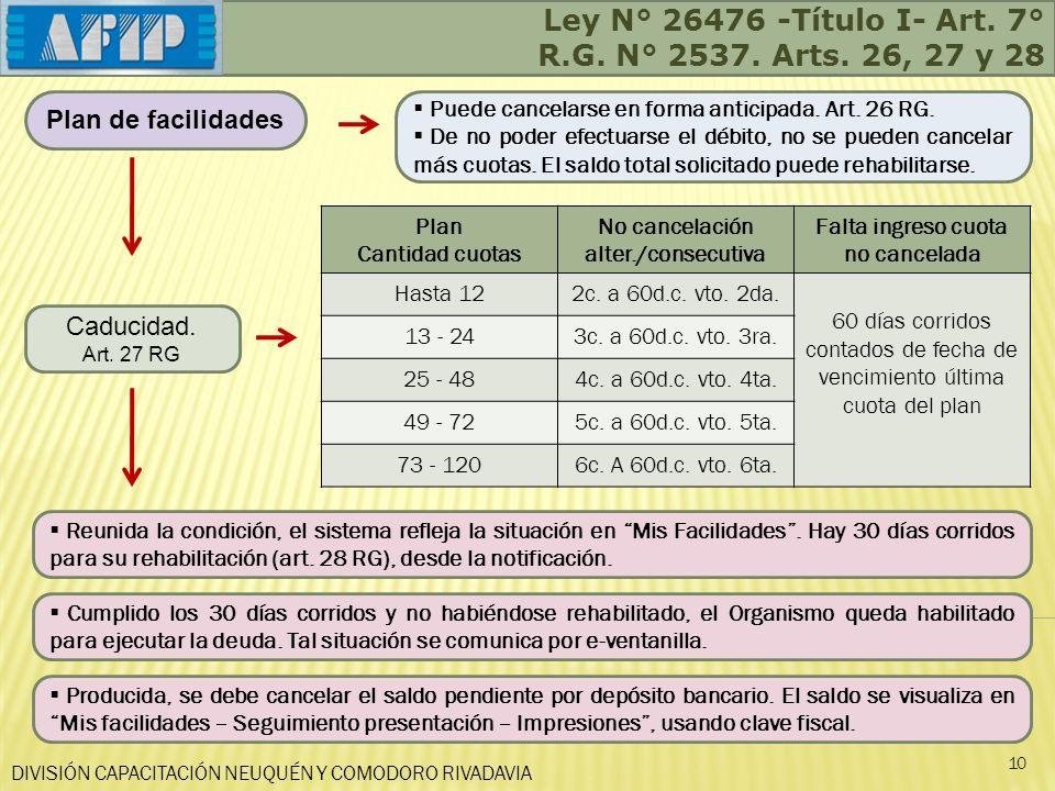 DIVISIÓN CAPACITACIÓN NEUQUÉN Y COMODORO RIVADAVIA Ley N° 26476 -Título I- Art. 7° R.G. N° 2537. Arts. 26, 27 y 28 10 Plan de facilidades Puede cancel