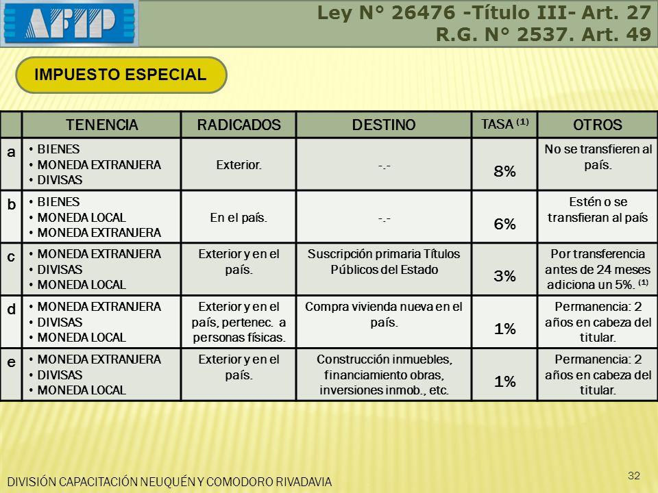 DIVISIÓN CAPACITACIÓN NEUQUÉN Y COMODORO RIVADAVIA TENENCIARADICADOSDESTINO TASA (1) OTROS a BIENES MONEDA EXTRANJERA DIVISAS Exterior.-.- 8% No se tr