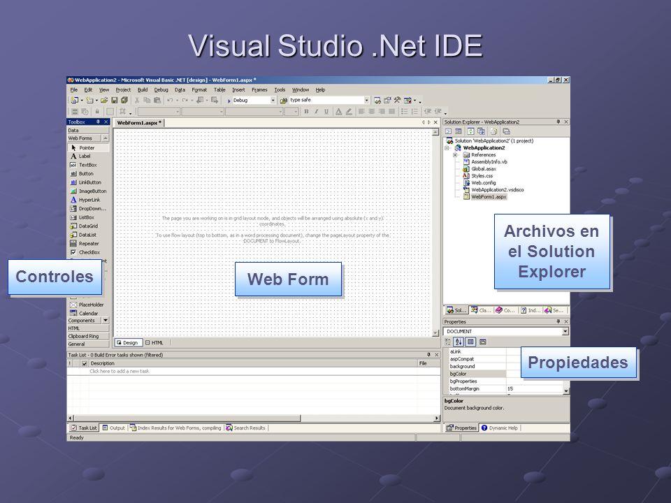 Componentes de una Aplicación Componente Visual Vista de diseño Vista de diseño Vista de HTML Vista de HTMLCodeBehind Class WebForm Bienvenido.