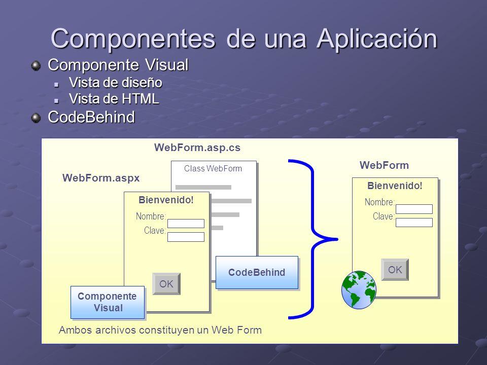 Cómo manejar Eventos en una Aplicación Web Muchos eventos son disparados por la acción del usuario en el navegador El código para manejar el evento es ejecutado en el servidor (Server-side) Al finalizar la ejecución del código, la página resultante es envíada nuevamente al navegador private void Button1_Click(object sender,System.EventArgs e) { //(………)} //(………)}