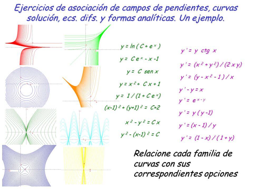 Ejercicios de asociación de campos de pendientes, curvas solución, ecs.