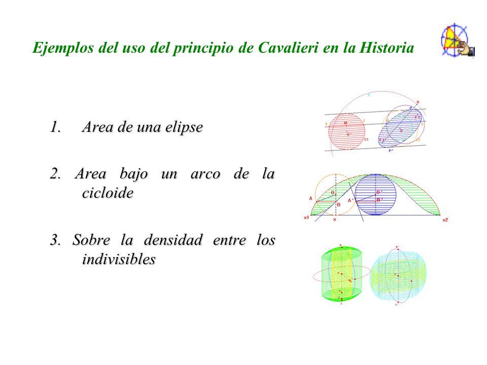 Ejemplos del uso del principio de Cavalieri en la Historia 1.Area de una elipse 2.