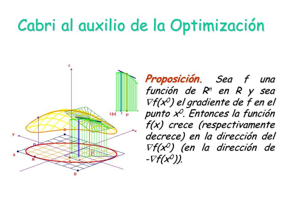 Cabri al auxilio de la Optimización Proposición.