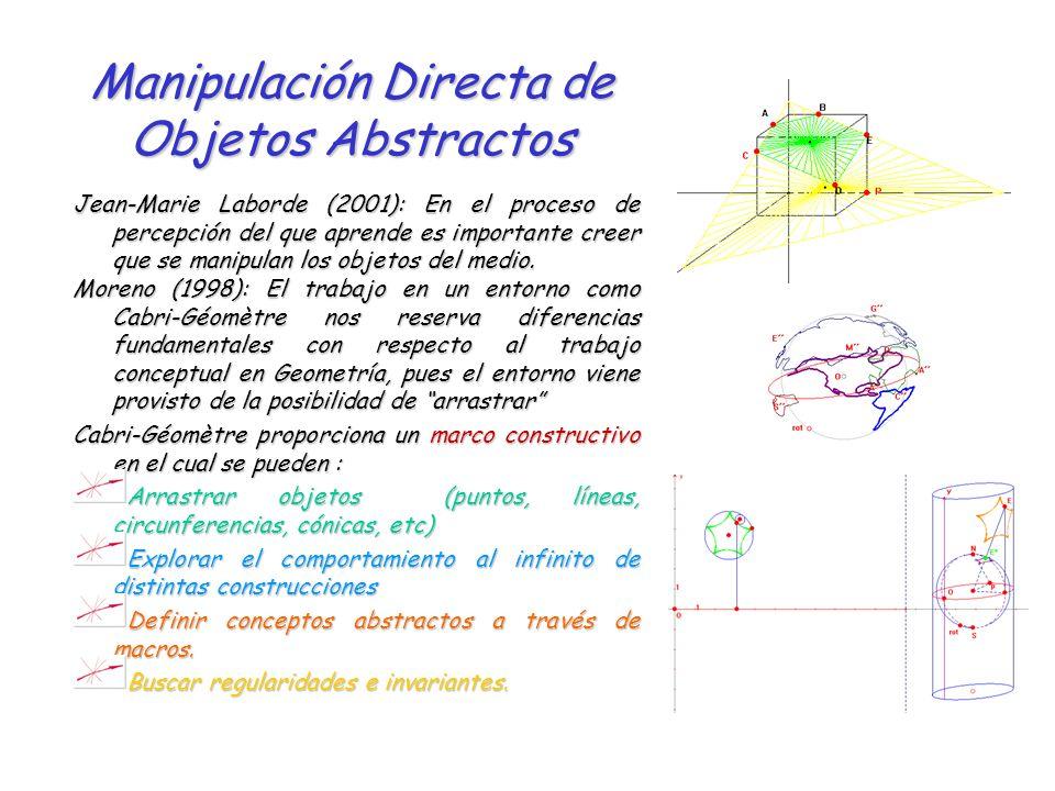 Manipulación Directa de Objetos Abstractos Jean-Marie Laborde (2001): En el proceso de percepción del que aprende es importante creer que se manipulan los objetos del medio.