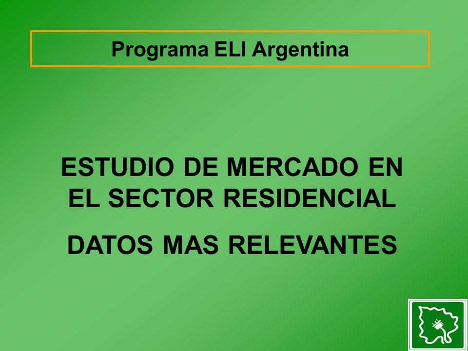 Programa ELI Argentina ESTUDIO DE MERCADO EN EL SECTOR RESIDENCIAL DATOS MAS RELEVANTES