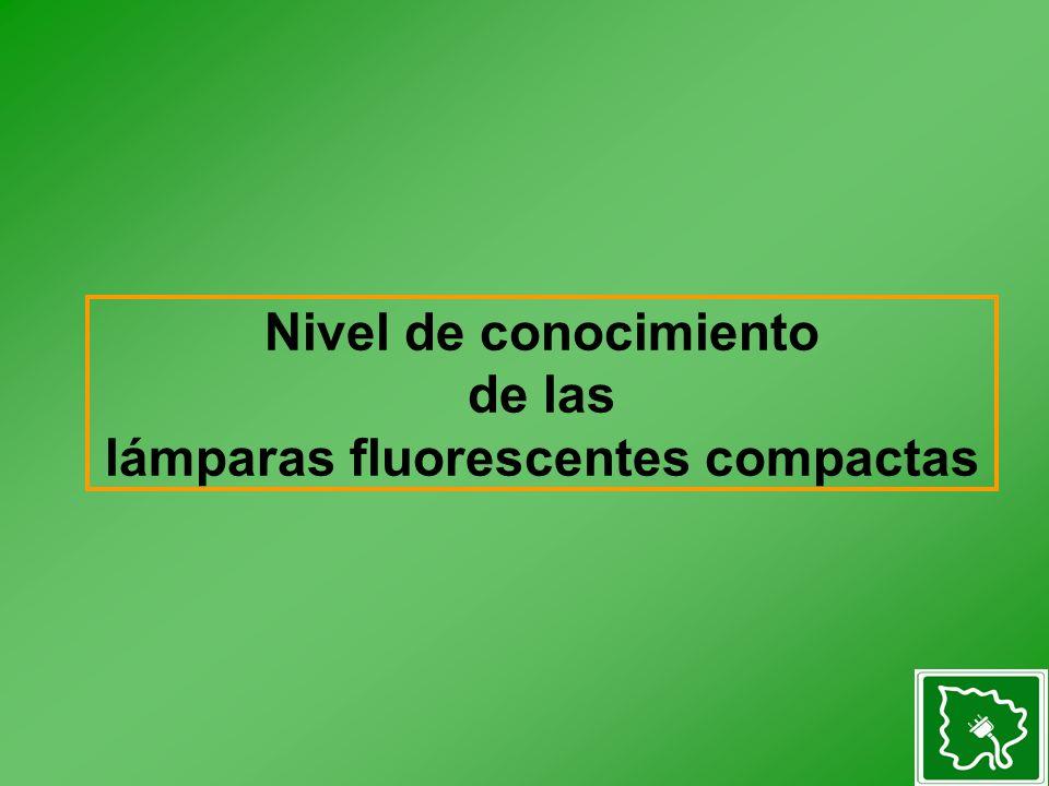 Nivel de conocimiento de las lámparas fluorescentes compactas