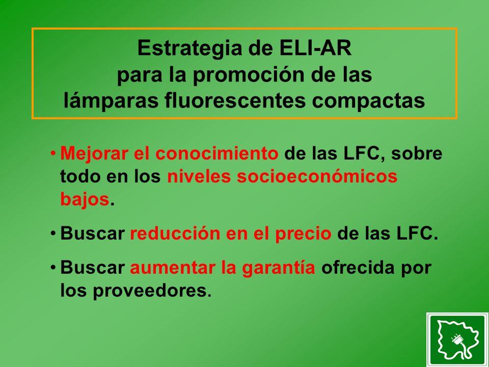 Estrategia de ELI-AR para la promoción de las lámparas fluorescentes compactas Mejorar el conocimiento de las LFC, sobre todo en los niveles socioeconómicos bajos.