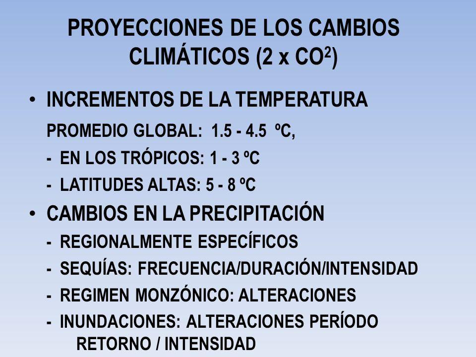 PROYECCIONES DE LOS CAMBIOS CLIMÁTICOS (2 x CO 2 ) INCREMENTOS DE LA TEMPERATURA PROMEDIO GLOBAL: 1.5 - 4.5 ºC, - EN LOS TRÓPICOS: 1 - 3 ºC - LATITUDE