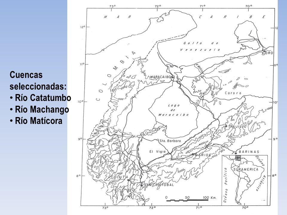 Cuencas seleccionadas: Río Catatumbo Río Machango Río Matícora