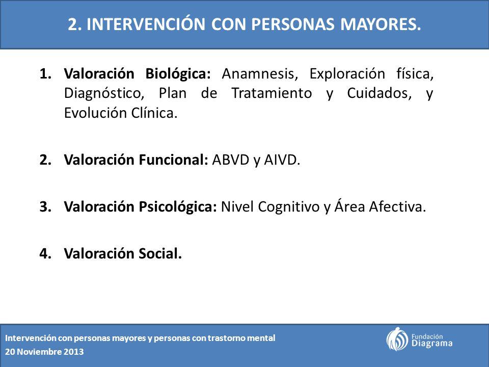 2. INTERVENCIÓN CON PERSONAS MAYORES. 1.Valoración Biológica: Anamnesis, Exploración física, Diagnóstico, Plan de Tratamiento y Cuidados, y Evolución