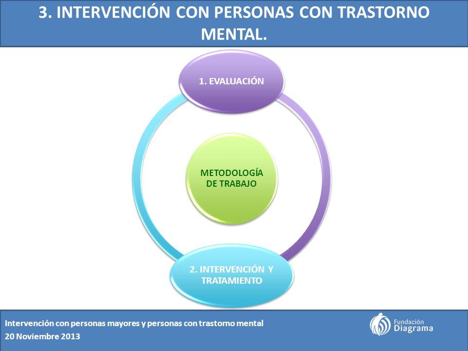 3. INTERVENCIÓN CON PERSONAS CON TRASTORNO MENTAL. Intervención con personas mayores y personas con trastorno mental 20 Noviembre 2013 METODOLOGÍA DE