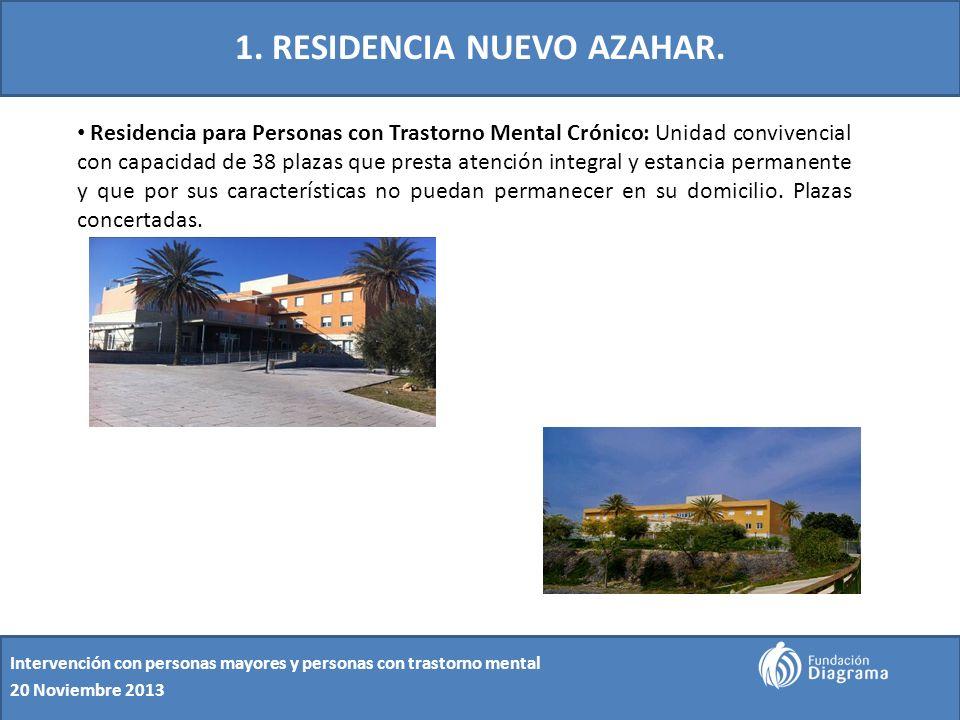 1. RESIDENCIA NUEVO AZAHAR. Residencia para Personas con Trastorno Mental Crónico: Unidad convivencial con capacidad de 38 plazas que presta atención