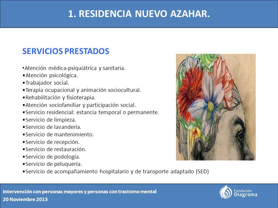 1. RESIDENCIA NUEVO AZAHAR. SERVICIOS PRESTADOS Atención médica-psiquiátrica y sanitaria. Atención psicológica. Trabajador social. Terapia ocupacional