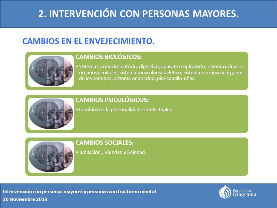 2. INTERVENCIÓN CON PERSONAS MAYORES. CAMBIOS EN EL ENVEJECIMIENTO. Intervención con personas mayores y personas con trastorno mental 20 Noviembre 201